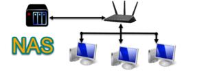 NAS-netværksgrafik-ekstern-harddisk